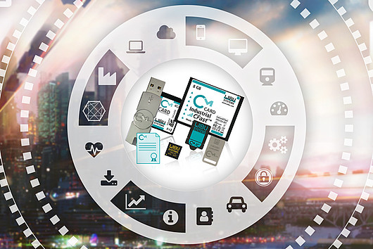 At the IoT Solutions World Congress, CodeMeter ignites new digital business models.